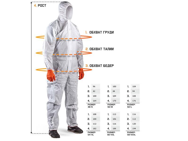 фото Защитный комбинезон из нетканого материала Jeta Safety JPC58, размер L